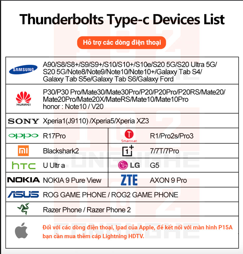 Màn hình di động P15A - Hỗ trợ các dòng điện thoại
