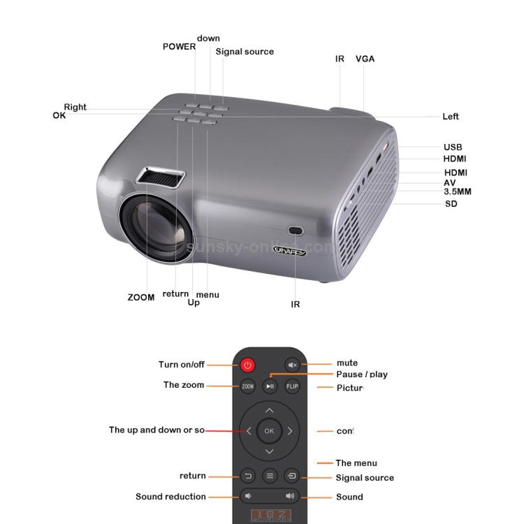 Máy chiếu mini U43 Pro LCD 720P