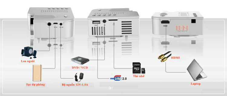 Máy chiếu Mini LED UC28A HD